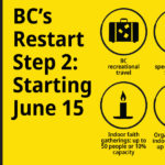 COVID-19 Response and Recovery: BC Moves to Step 2 in its Restart Plan June 15, 2021
